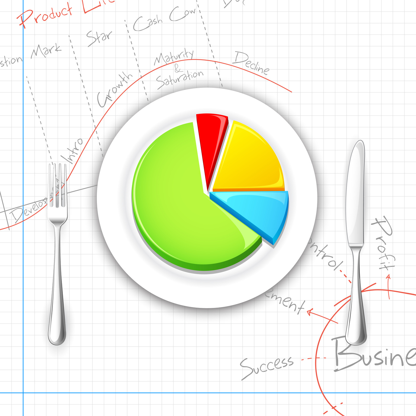 Pie chart on Dish with Fork and Knife